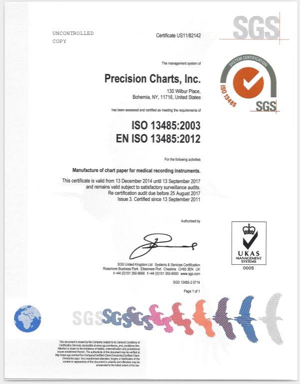 Iso 13485 Pci Charts